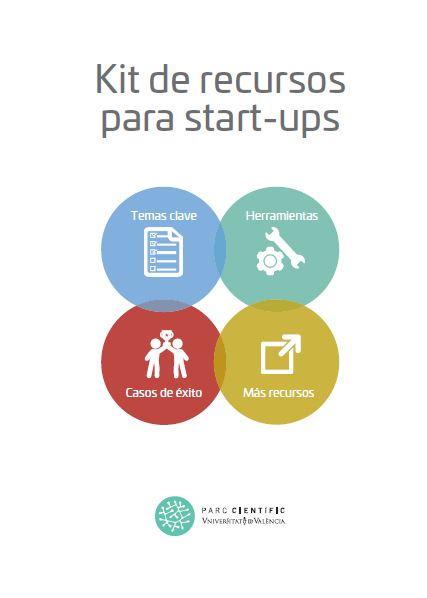 Portada del KIT de recursos para start-ups