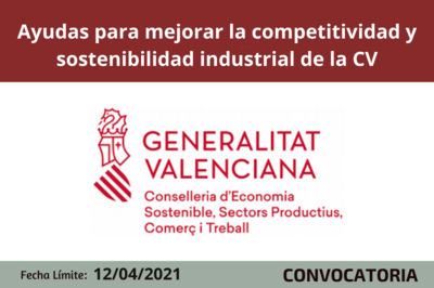 Ayudas para la competitividad y sostenibilidad industrial